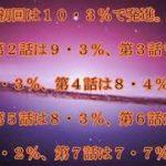 mqdefault 412 150x150 - 白衣の戦士!,最終回視聴率,中条あやみ,水川あさみ,W主演,「白衣の戦士!」,最終回視聴率は,9・6%,話題,動画