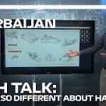 mqdefault 302 150x150 - A Deep Dive Into Haas' Listed Parts   F1 TV Tech Talk   2021 Azerbaijan Grand Prix